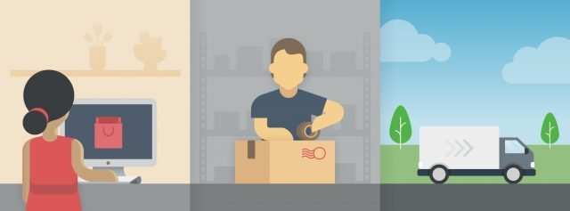 E-Commerce credit card processing